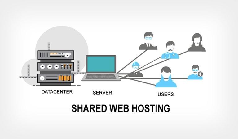 وب هاستینگ-میزبانی وب